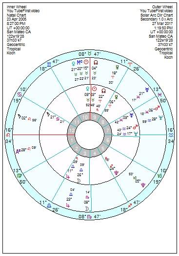 Marjorie – Page 174 – Astroinform with Marjorie Orr – Star4cast