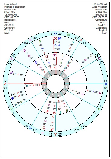 Astrology of Today's News – Page 130 – Astroinform with