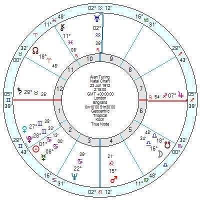 Marjorie – Page 4 – Astroinform with Marjorie Orr – Star4cast