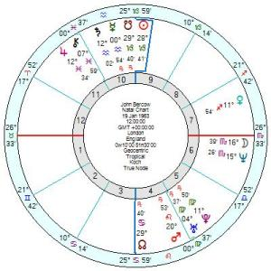 Astrology of Today's News – Astroinform with Marjorie Orr