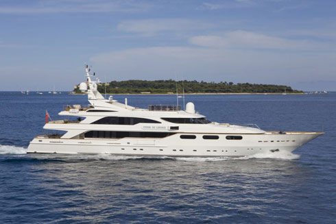 How Much Does The Real Yacht From Below Deck Cost To Charter Or Buy
