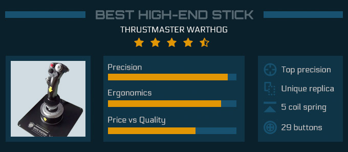 best high-end joystick