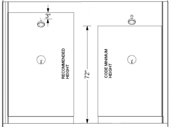 Small Bathroom Design Rules small bathroom design guidelines : brightpulse