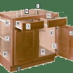 Kitchen Cabinet Parts Bronze Chandelier Cabinets Image And Shower Mandra Tavern Com Basics Part 1 Introduction