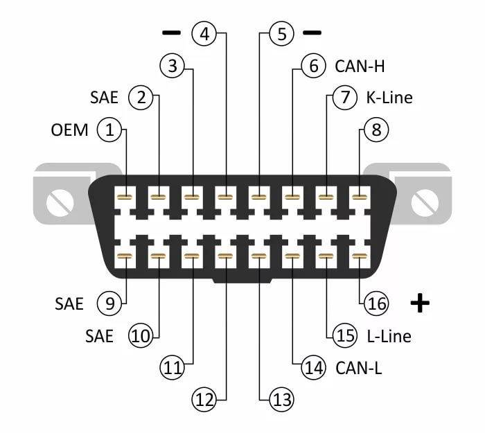 File: Obd Wiring Schematic Ignition
