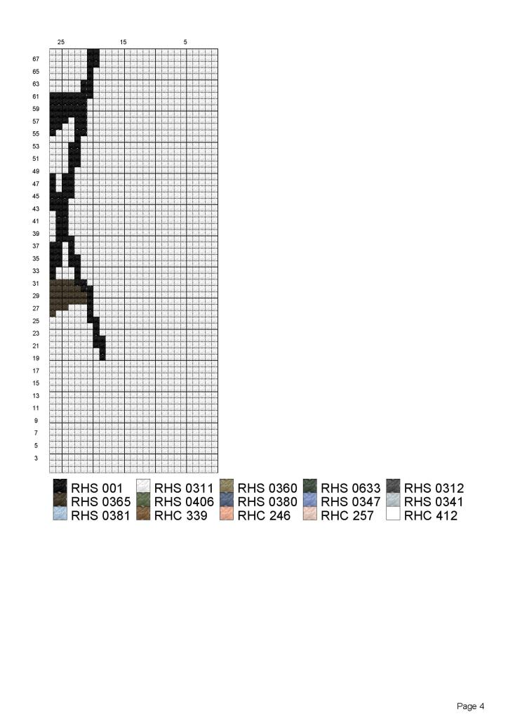 Bundled Bernie RBR 95 x 158 Graph (11)