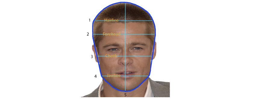 symmetry-face