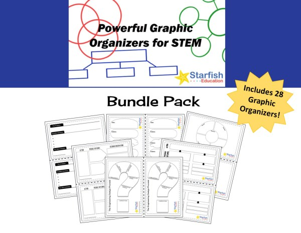 Powerful Graphic Organizers Stem- Bundle Pack