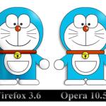 CSS 3 瀏覽器測試