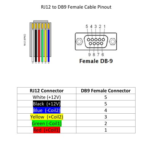 small resolution of rj12 connector wiring wiring diagram post rj12 connector wiring rj12 connector wiring
