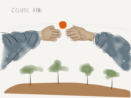Arms around the ecliptic