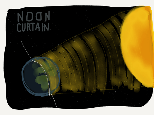 The speed of Day - Noon curtain