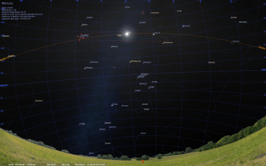 Mercury's orbit fits in the daytime sky - spans 3.5 hours right ascension.