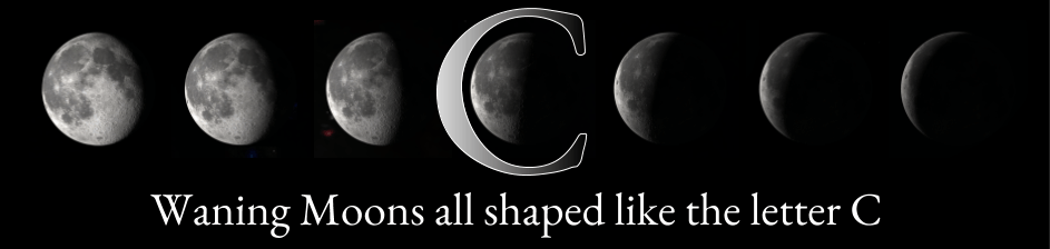 Moon Phases Names - an easy way to remember - Star In A Star