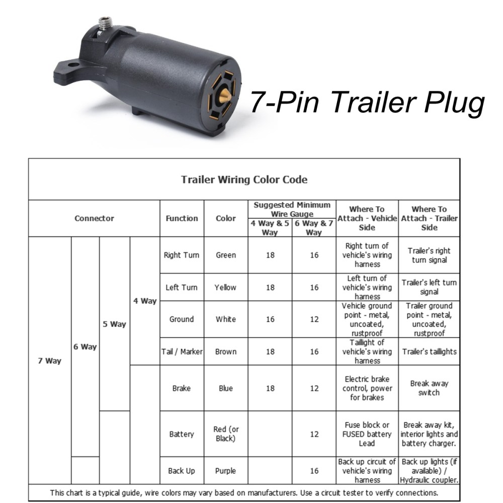 medium resolution of details about 12v 7 way 7 pin round rv blade trailer connector adapter plug us type