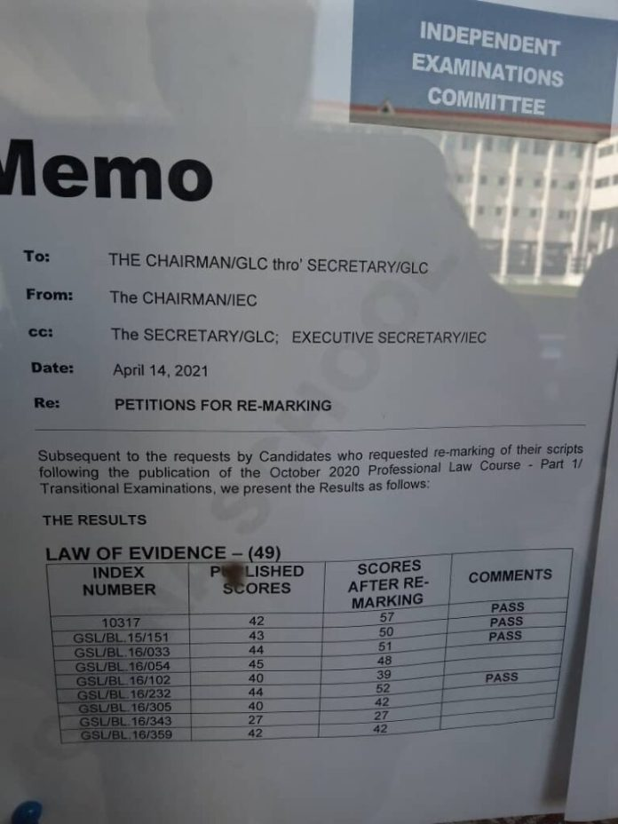 Disquiet at School of Law over IEC's marking delays 3