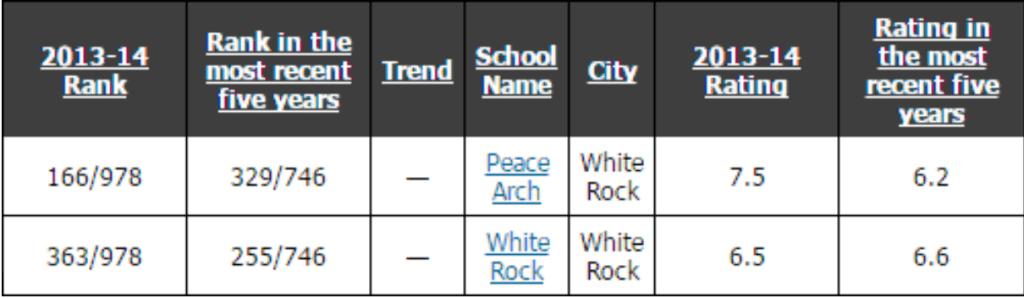 2015白石