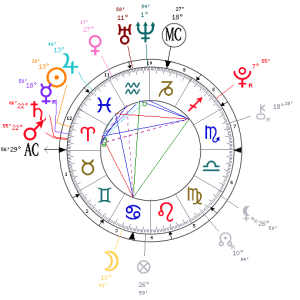 Paris Jasckson Natal Chart Provided by www.astrotheme.com