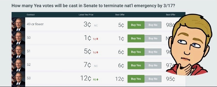 nat'l emergency market