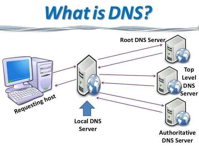 Online Security Website