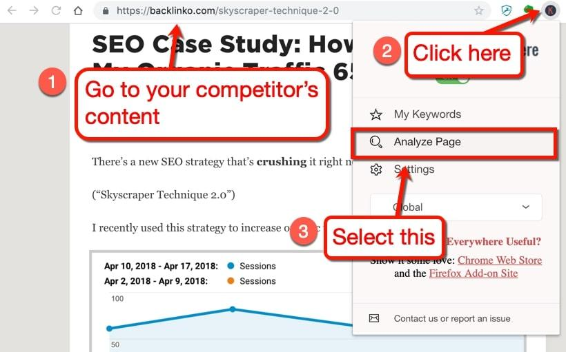 Analyze competitors page