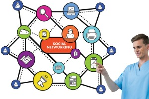 Social networking blog skill