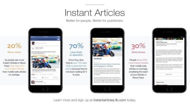 What are instant articles