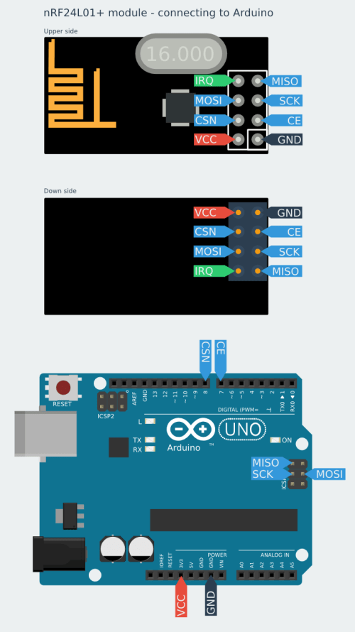small resolution of connecting nrf24l01 and arduino