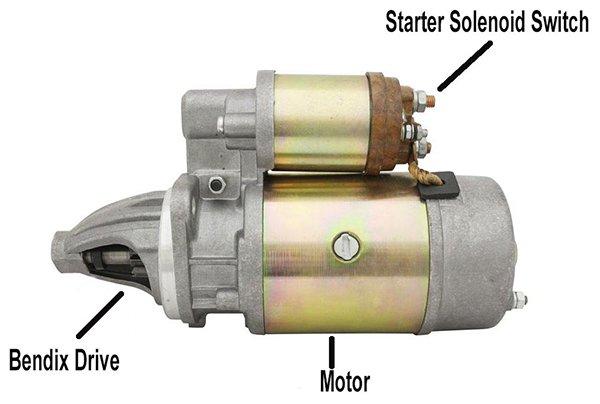 Solenoid Wiring Diagram Likewise Honda Motorcycle Wiring Diagrams