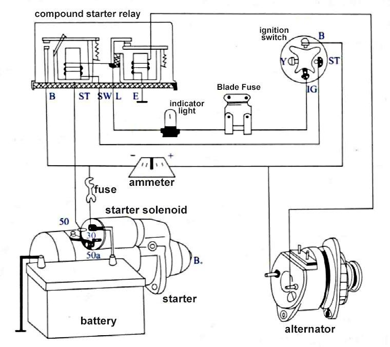 DIAGRAM Basic Fuel Shutoff Solenoid And Starter Wiring ...