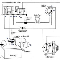 Car Starter Wiring Diagram Ge Front Load Washer 3 Typical Starting System T X Safety Driving Protection Relay Controlled