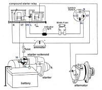 Remote Solenoid Wiring Diagram Remote Starter Solenoid Wiring Diagram