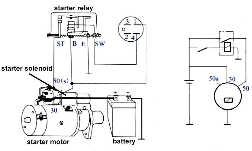 car starter wiring diagram & starter motor wiring diagram 12V Starter Solenoid Diagram  24 Volt Transformer Wiring Diagram 5 Pin Relay Wiring Diagram 24V Starter Wiring Diagram R100 Scooter