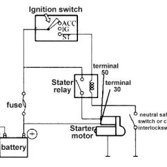 Wiring Diagram Of Single Phase Motor Starter Featherlite Trailer Bosch Free For You Solenoid The Definitive Guide To Solve All Rh Startersolenoid Net Ac Diagrams Contactor