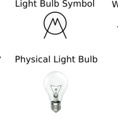 How To Read A Wiring Diagram Symbols Tractor Alternator Circuit Diagrams For Beginners Schematic And Physical Components Battery Light Bulb Wire