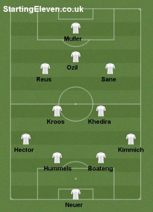 Germany Starting 11 World Cup 2018  215435  User