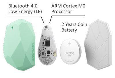 ไขความลับ Beacons เทคโนโลยี Internet of Things ที่ฮาร์ดแวร์สตาร์ทอัพชอบใช้