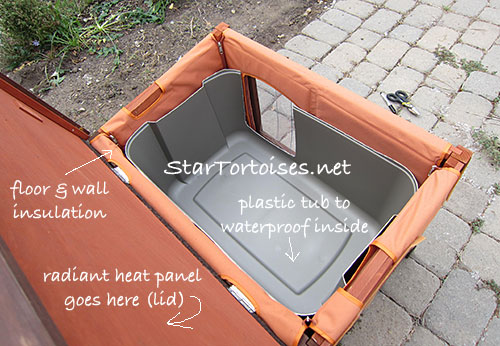 Outdoor Hides & Heated Houses For Tortoises