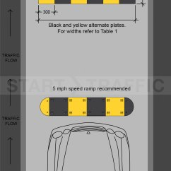 Exit Ramp Traffic Diagram 1996 Toyota Corolla Engine Hgv Direction Control Surface Mount Fast Delivery
