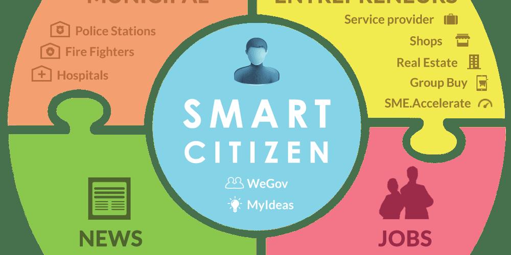 Image result for Municipal Entrepreneurs