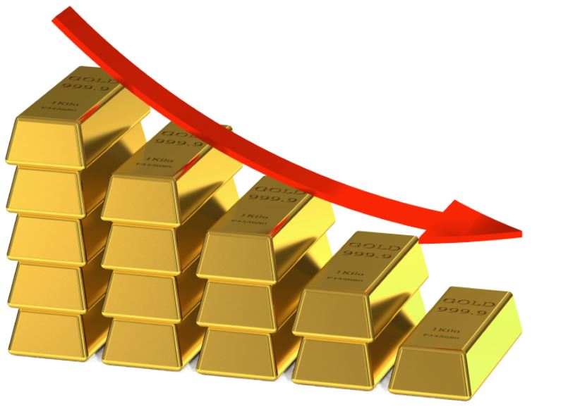 Gold miners crying foul over retention rates?