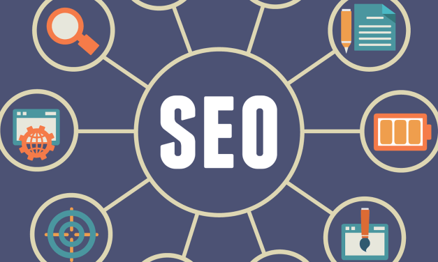 The Importance Of SEO to your Business.