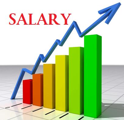 Civil servants cost of living adjustment unpacked