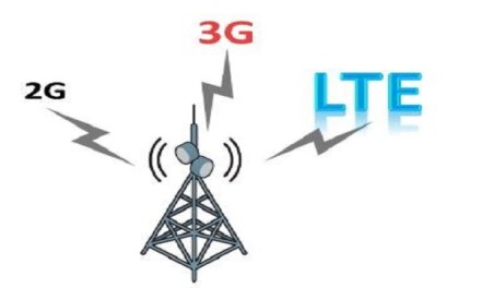 Local Mobile Networks Considering Periodic Shutdown Of Base Stations