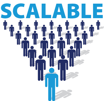 Explaining The Concept Of Scalability