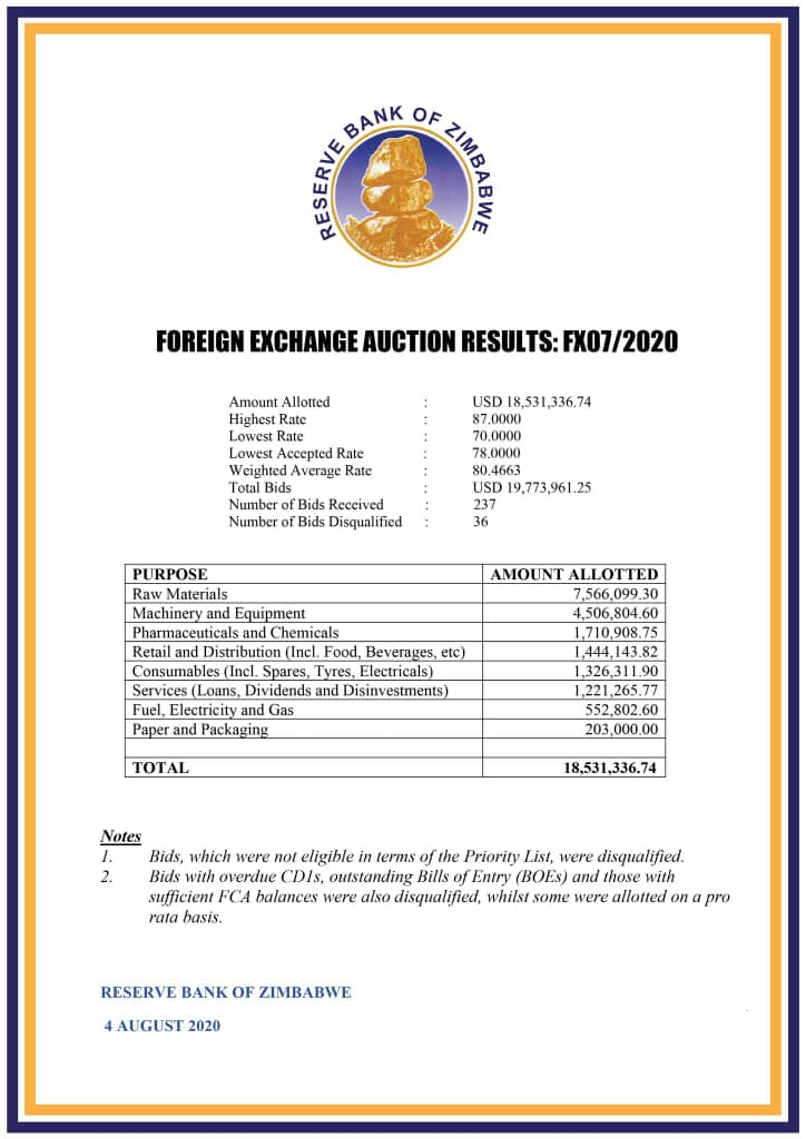 Forex auction 07 2020