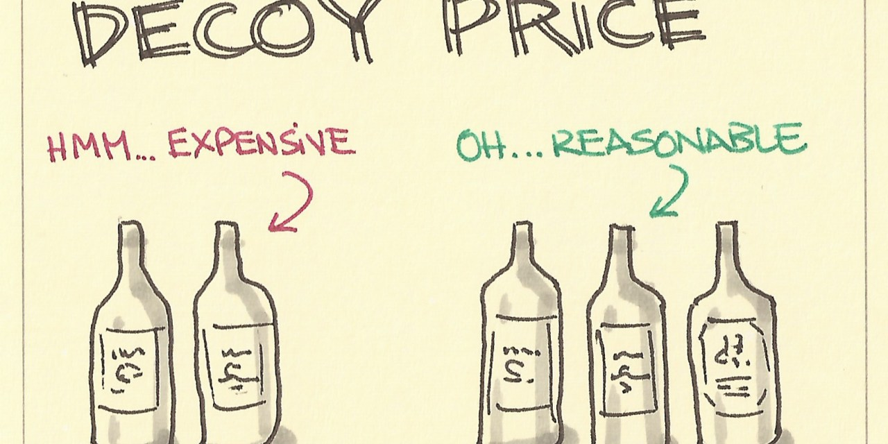 Understanding The Decoy Effect Used In Pricing