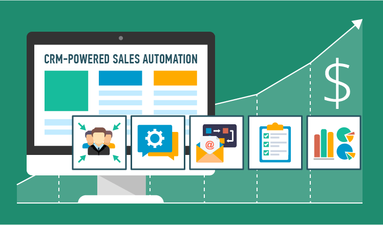 Automating your sales process