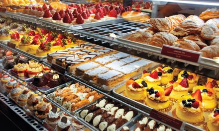 Starting a Profitable Bakery Business