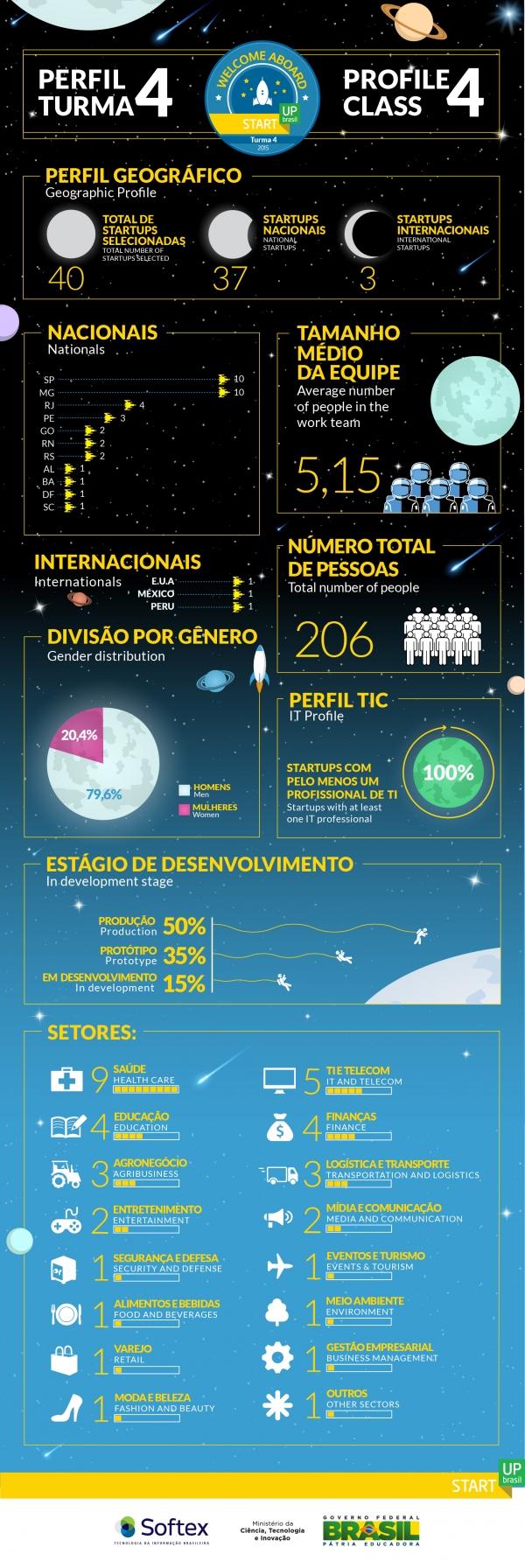 infografico_WA4_STBR-01_v3